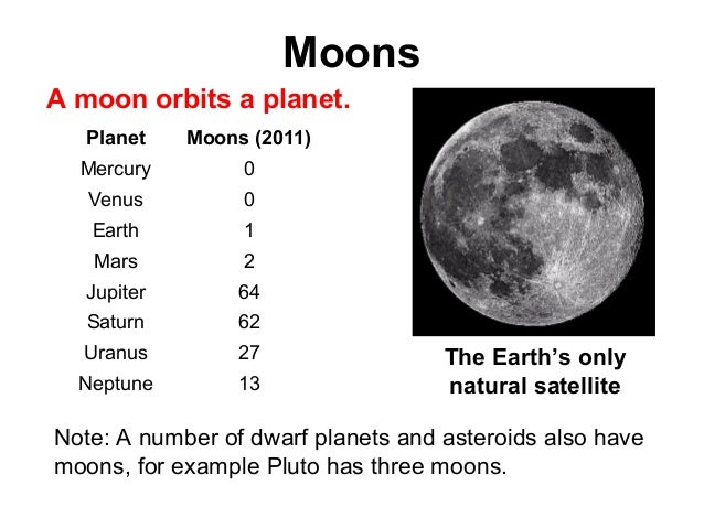 number of moons and planets - photo #12