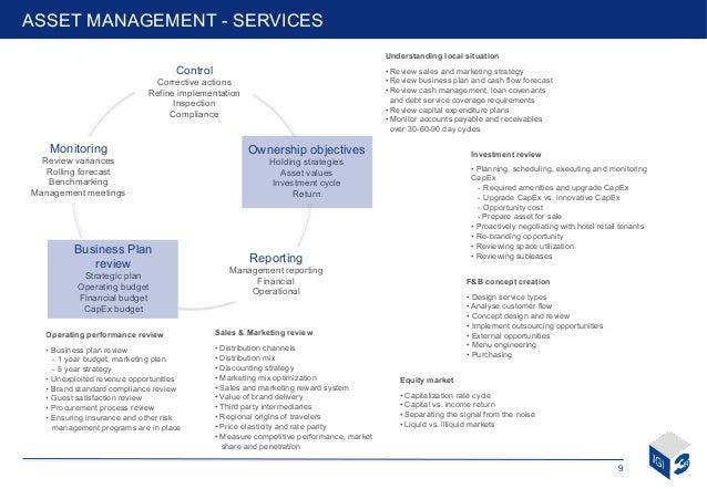Igi 3r Hotel Investment Advisory Amp Asset Management