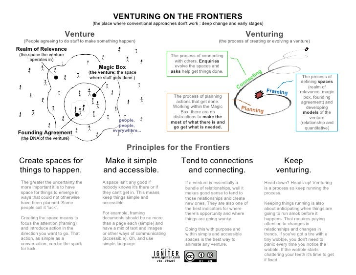 VENTURING ON THE FRONTIERS                                      (the place where conventional approaches don't work : deep...