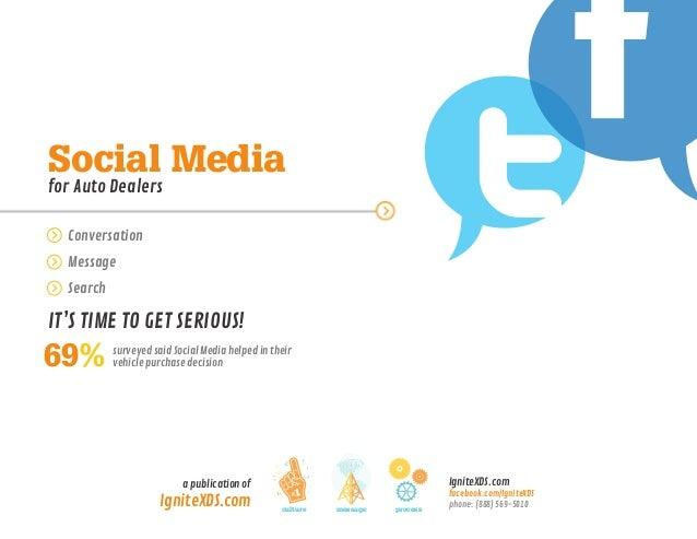 culture message process IgniteXDS.com facebook.com/IgniteXDS phone: (888) 569-5010 a publication of IgniteXDS.com Social M...
