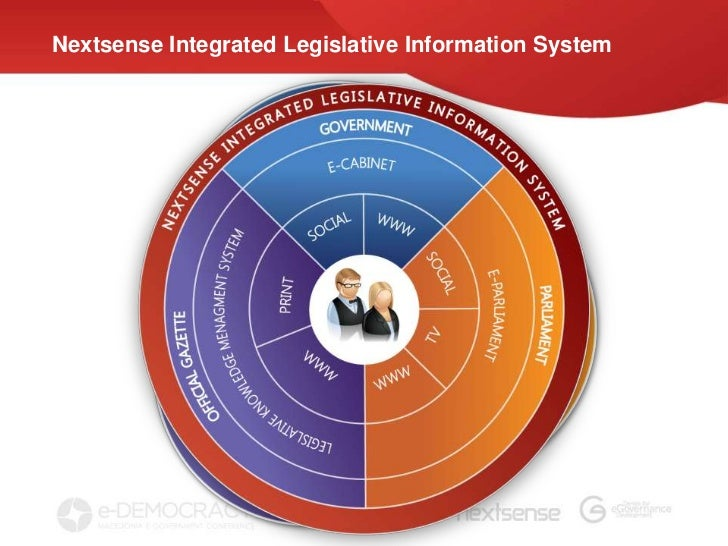 legislative tracking system A gps tracking unit is a navigation device, normally carried by a moving vehicle  or person, that  there are three types of gps trackers, though most gps- equipped phones can work in any of these modes depending on mobile  applications.