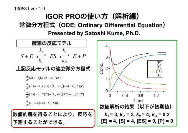 "130531 ver 1.0常微分方程式(ODE; Ordinary Differential Equation)!ddt[S] = ""k1[E][S]+ k""1[ES]ddt[E] = ""k1[E][S]+ k""1 + k2( )[ES] ""..."