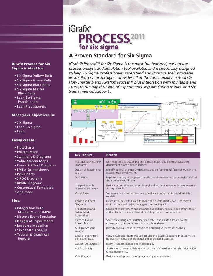 A Proven Standard for Six SigmaiGrafx Process for Six         iGrafx® Process™ for Six Sigma is the most full-featured, ea...