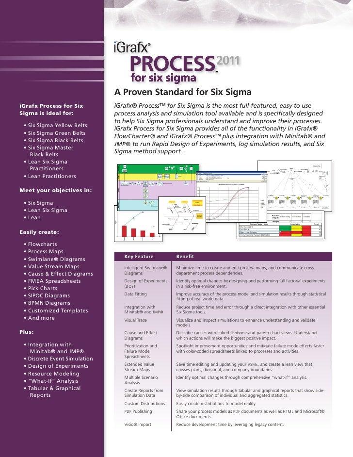 I Grafx Process6 Sig Bro