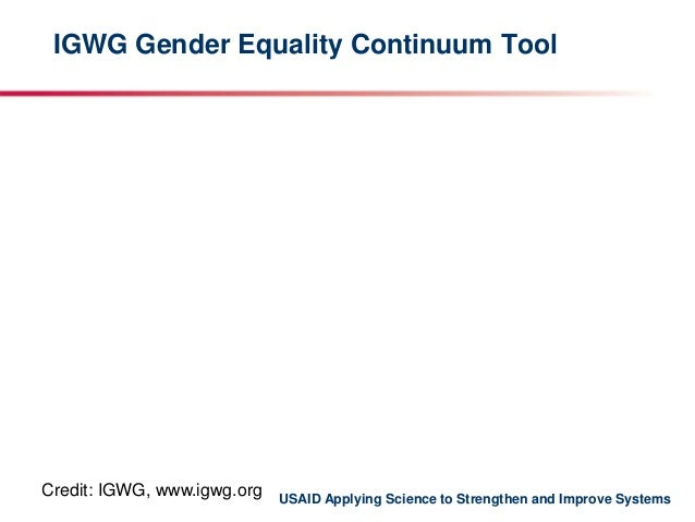 USAID Applying Science to Strengthen and Improve Systems IGWG Gender Equality Continuum Tool Credit: IGWG, www.igwg.org