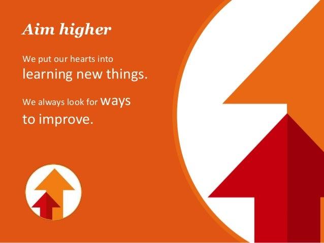 Aim Higher Logo Aim Higher we Put Our Hearts