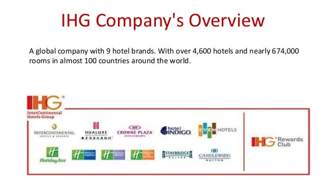 ihg analysis Ratios valuation of intercontinental hotels group plc vs its main competitors - intercontinental hotels group plc (ihg | gbr gprv analysis.