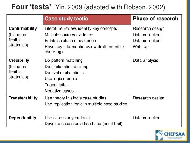 yin case studies 2009