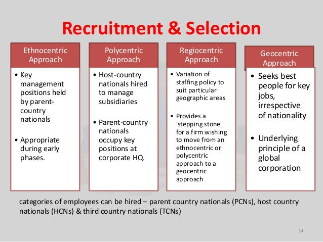 an analysis of the ethnocentric polycentric and regiocentric human resource management strategies