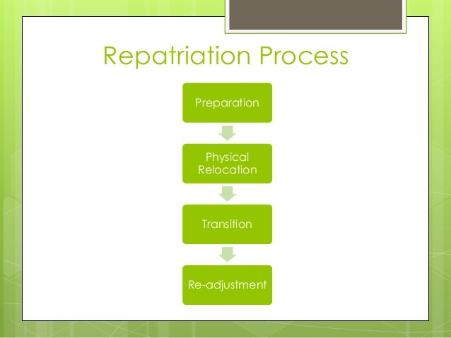 the importance of repatriation Repatriation refers to converting a foreign currency into the currency of one's own country.
