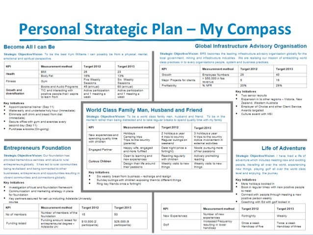 personal branding plan Studying these personal branding examples is a perfect way to get started building your own personal brand self-education is a great way to build foundational knowledge before you venture into the increasingly competitive job market.