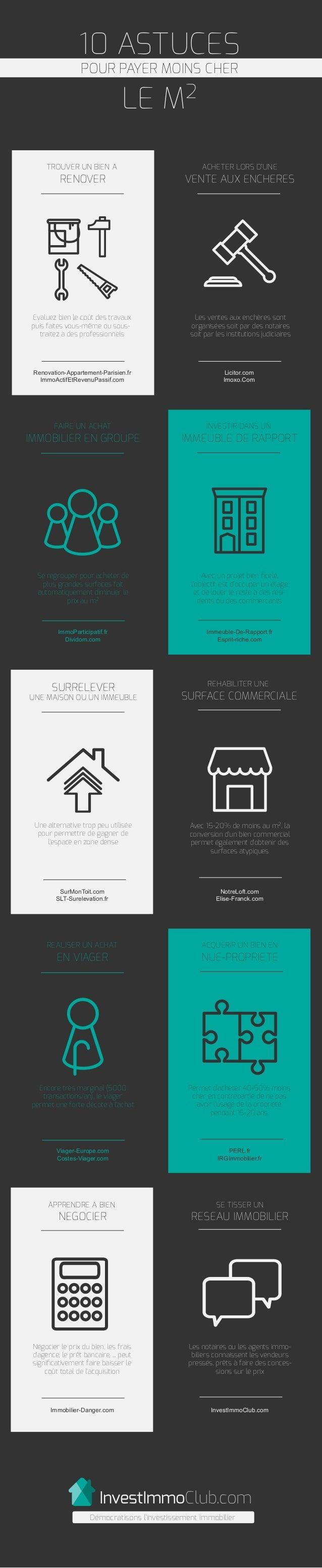InvestImmoClub.com Démocratisons l'investissement immobilier SE TISSER UN RESEAU IMMOBILIER Les notaires ou les agents imm...