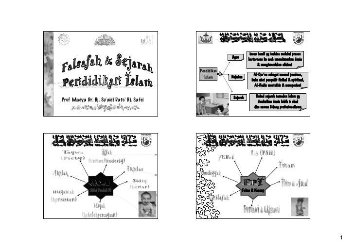 ii)Falsafah&SejarahPI