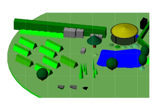 III.1.graphic attachment 2.2. 3 D model of the concept educational garden with a theme - permaculture-grundtvig-dissemin.-grundtvig assistant-marina butorac