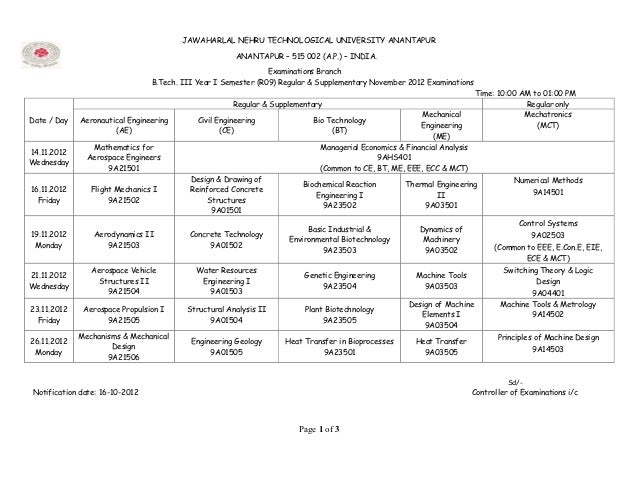 III B.TECH I SEM RR NOV-2012 TIME TABLE