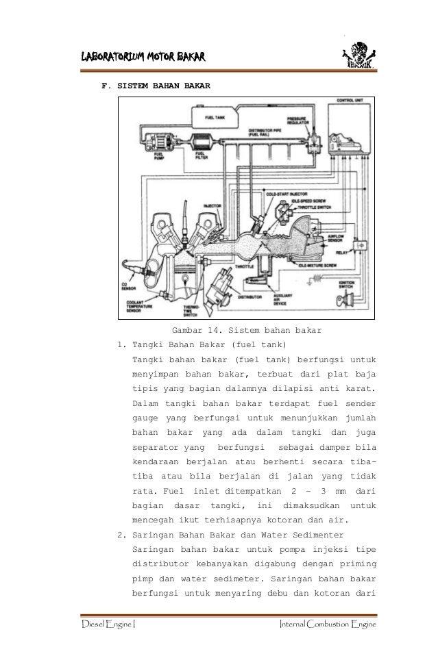 Gambar Tangki Bahan Bakar Mobil Tangki Bahan Bakar Fuel Tank