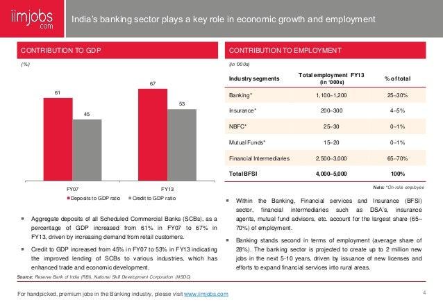 essay on economic structure of india