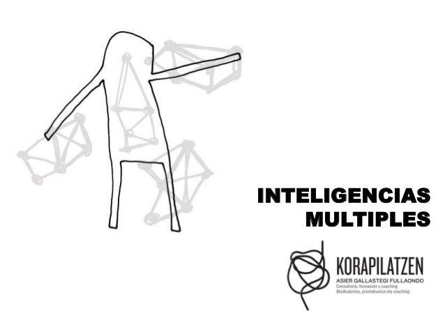 Descripción dibujada y espacial de Inteligencias Múltiples