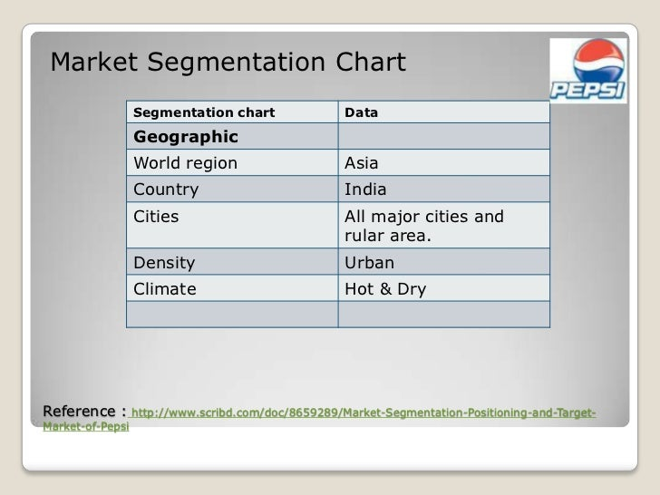 pepsico market segmentation Pepsico segmentation, targeting and positioning decisions can be specified as the essence of overall marketing efforts segmentation involves dividing population into groups according to.