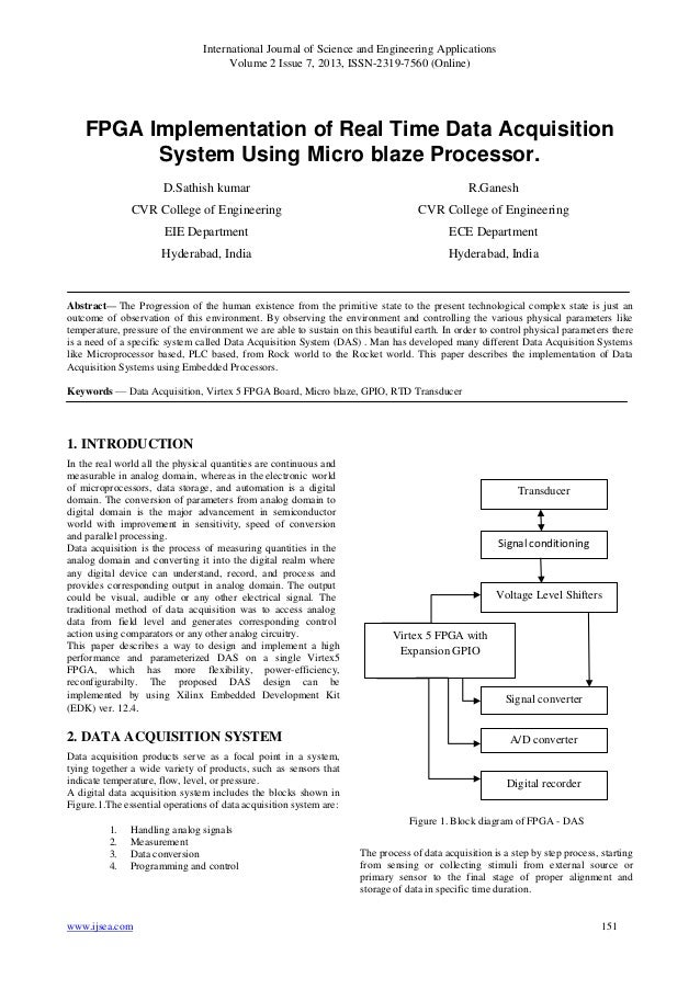 FPGA Implementation of Real Time Data Acquisition System Using Micro blaze Processor.