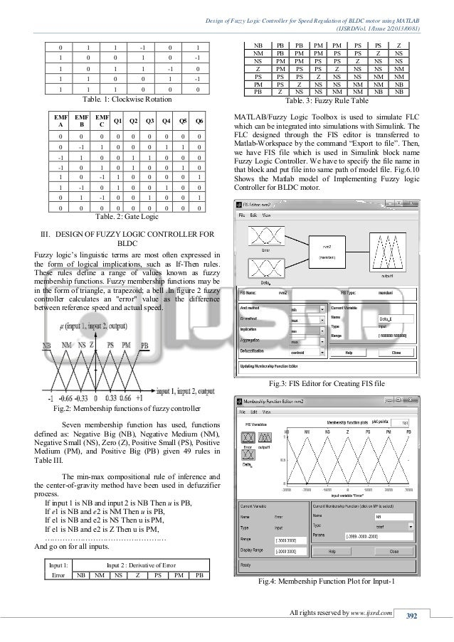 design of fuzzy controller for two Design and application of an analog fuzzy logic controller depending on the design basically a fuzzy inference process involves two con-cepts, the fuzzy.
