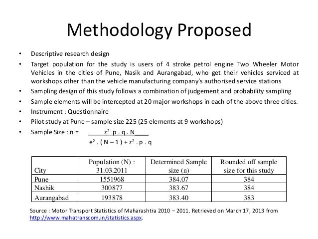 How to write methodology in research proposal