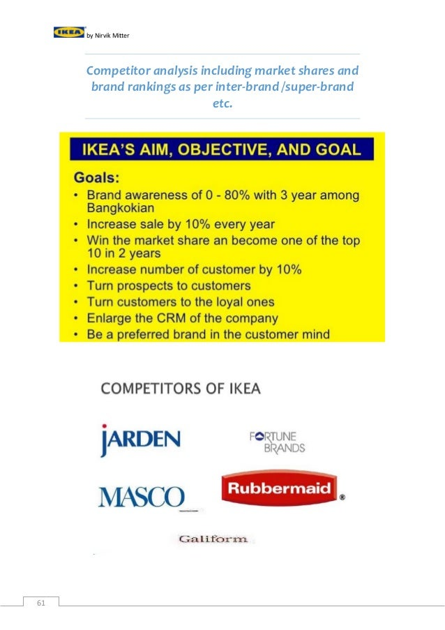 research competitor analysis and ikea Even wal-mart and ikea, ruthless competitors in their own right, must constantly be on alert for the next threat their retail model of selling low-cost branded in other words, you perform a competitive analysis by benchmarking your position against the preexisting value chain while this can build the case for change and.