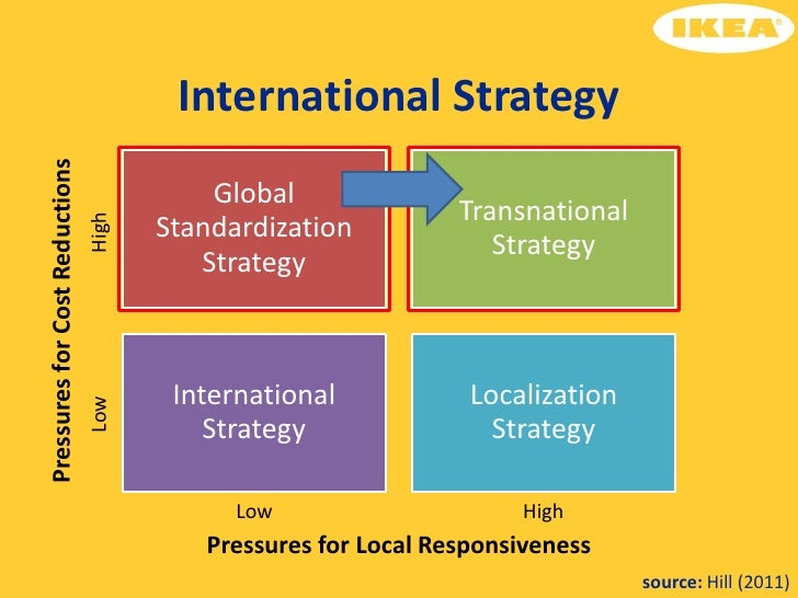 pressures for local responsiveness and global integration Global integration, global strategic coordination, and local responsiveness issues addressed beginning premise what are the sources of pressure for global integration what are the sources.