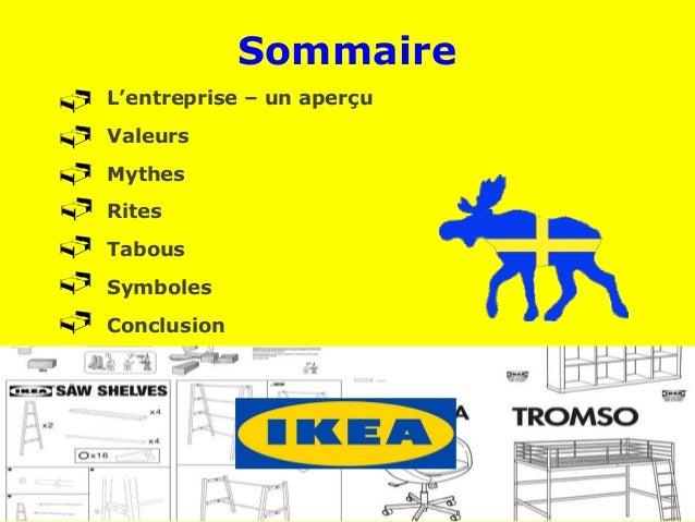 Ikea les fiches d 39 identit for Ikea elizabeth hours aujourd hui