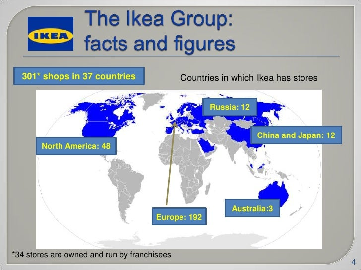 about ikea facts figures group stores germany