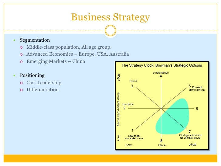 ikea segmentation and strategy Posts about ikea written by mujikea below we summarise mujikea's discussions by far and we analyse the brand equity components of ikea.