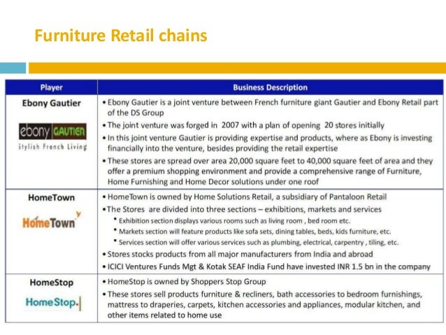 ikea india entry strategy Foreign market entry  how does ikea handles its market entry strategy in india (2)  which is foreign market entry strategies of ikea in the indian market.