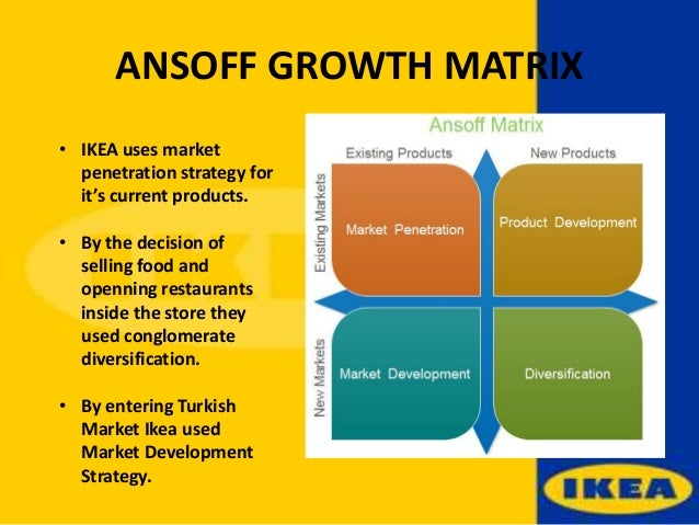 ikea strategic options Ikea is responding to three changing customer preferences that you  ikea's  strategy is to give customers a choice of shopping experiences.