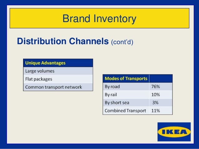 ikea communication strategy Category: business strategy analysis title: ikea's global marketing strategy.