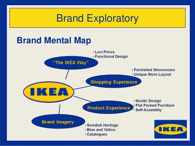 the ikeas expanded marketing mix By the end of 2025, ikea plans to expand its footprint to 25 stores  study to plan  its store design and layout, decide on its product mix, and.