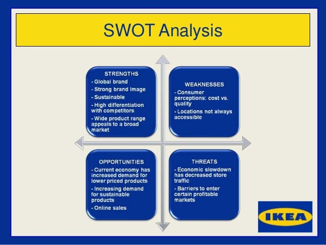 Ikea Mba Brand Marketing Study
