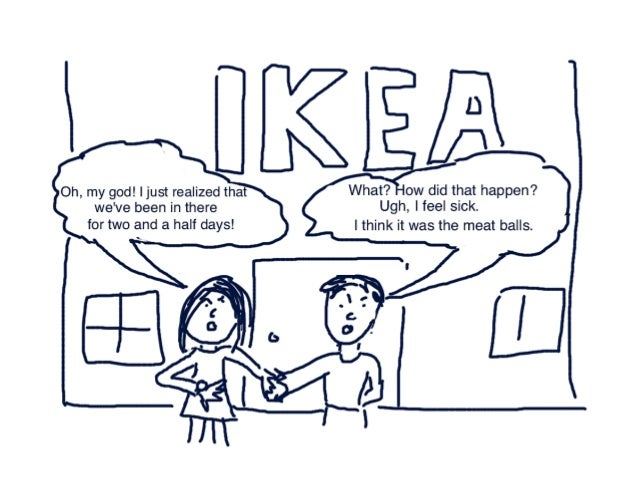 operation management of ikea Module 1: what is supply chain management (asu-wpc-scm) - duration: 8: 05 w p carey school of business 1,454,701 views 8:05 how ikea drives innovation in the supply chain - duration: 1:43 national retail federation 29,919 views 1:43 ikea automated warehouse 1 - duration: 3:14.