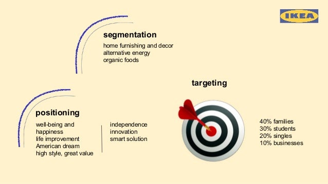 ikea segmentation targeting positioning 2 marketing • 2017 segmentation and targeting interactive illustrations brand positioning ikea is the top furniture retailer in the world.