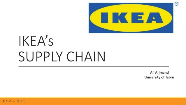 the ikea supply chain Supply chain management (scm) is the term of describe the management of the flow of materials, funds and information through whole supply chain, from supplier to manufactures to warehouses to retailers and ultimately to the consumer.
