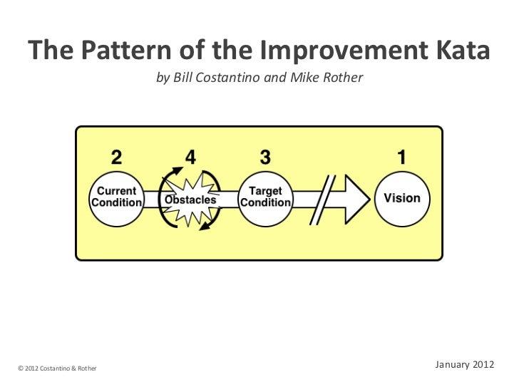 Improvement Kata Overview