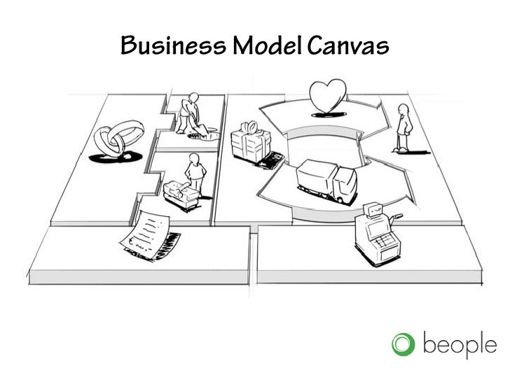http://en.wikipedia.org/wiki/Business_modelhttp://www.businessmodelgeneration.com/canvas
