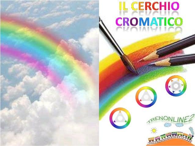 1)Svilupperemo il cerchio cromatico partendo dai tre colori primari: Li disporremo dentro il triangolo equilatero in modo ...