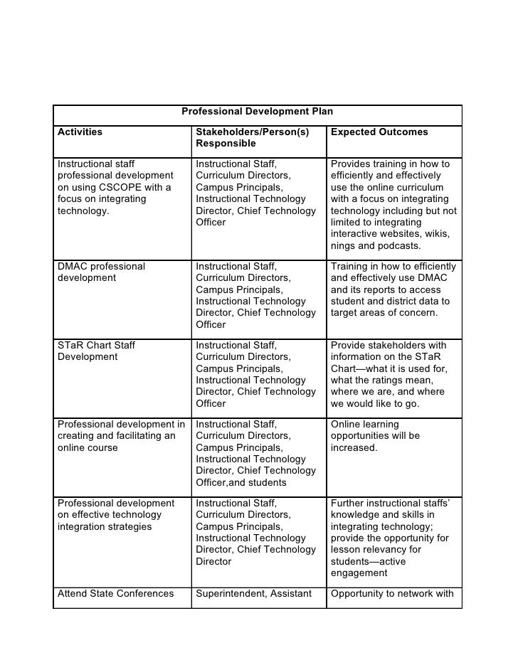 Professional Development Plan  Activities                     Stakeholders/Person(s)       Expected Outcomes              ...