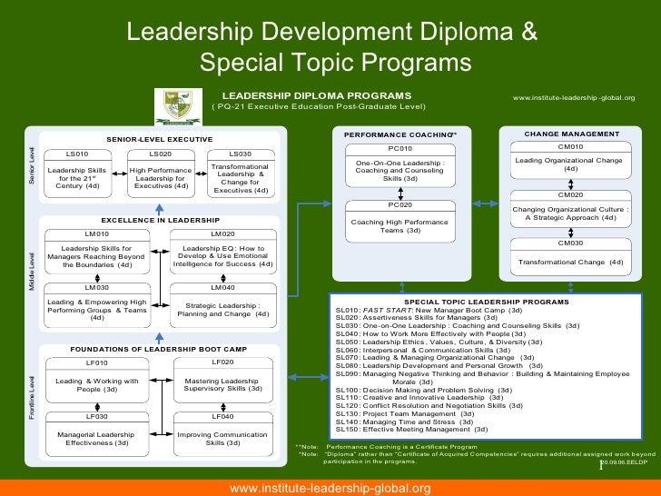 Leadership Development Diploma &  Special Topic Programs