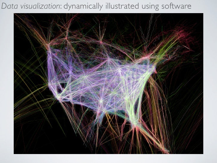 Data visualization: dynamically illustrated using software