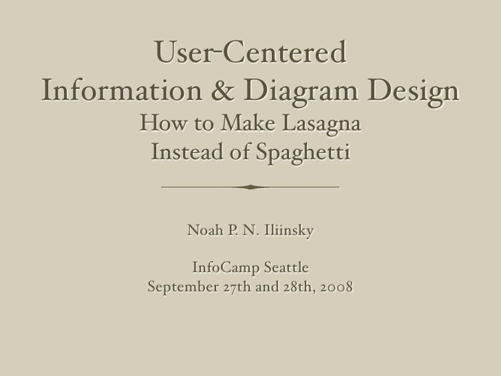 User-Centered Information & Diagram Design       How to Make Lasagna        Instead of Spaghetti               Noah P. N. ...