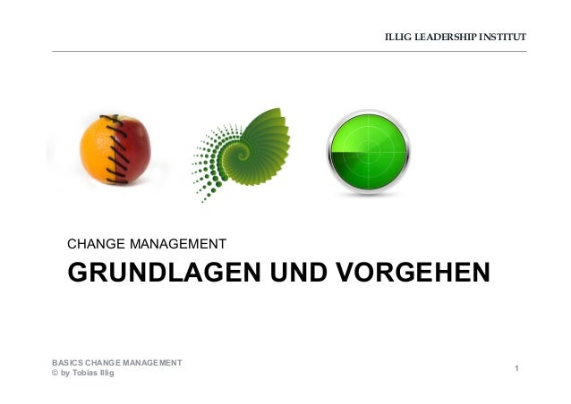 ILLIG LEADERSHIP INSTITUTGRUNDLAGEN UND VORGEHENCHANGE MANAGEMENTBASICS CHANGE MANAGEMENT© by Tobias Illig1