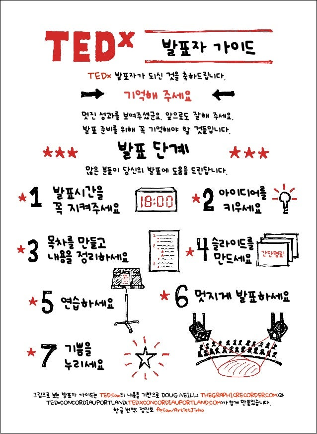 그림으로 보는 TEDx 발표자 가이드 [한글]
