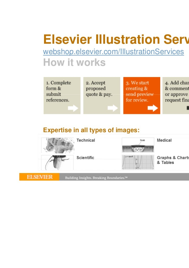 Professional Illustration Services - Elsevier WebShop