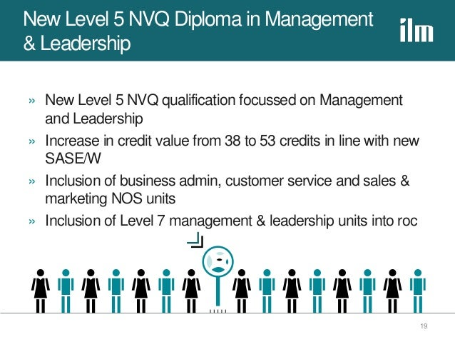 6570 02 l2 nvq diploma qualification Qualification title heading, if you know the title of the qualification that interests you  city & guilds level 3 nvq diploma in hairdressing (qcf).